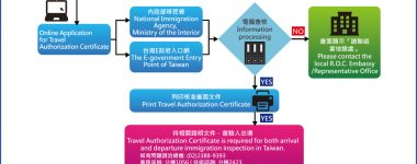 Taiwan VISA-FREE entry for Filipinos